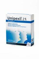UNIPEXIL 2 POUR CENT,solution pour application cutanée à Mérignac