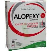 ALOPEXY 50 mg/ml S appl cut 3Fl/60ml à Mérignac